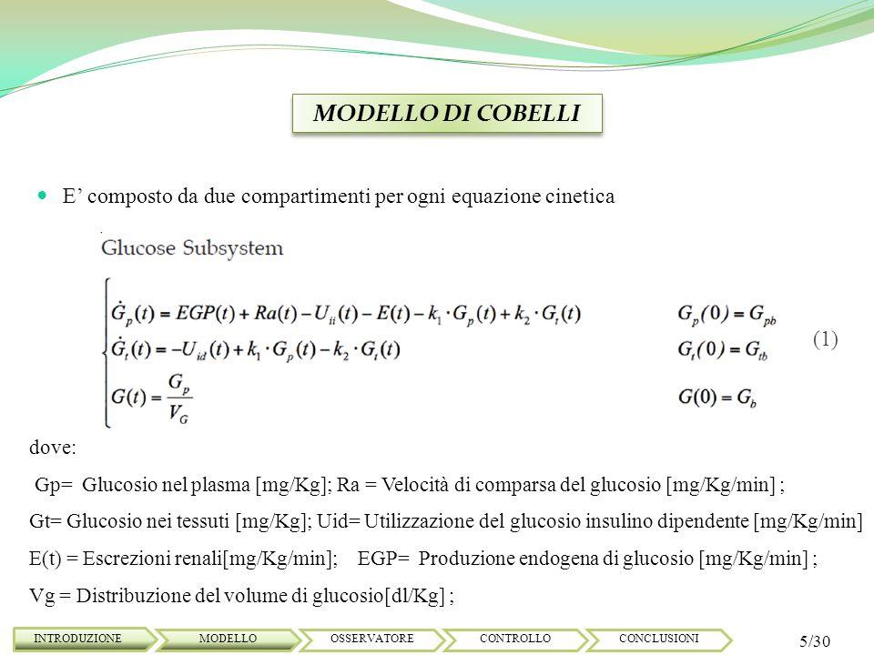 MODELLO DI COBELLI (2) dove: Il = Insulina nel fegato [ pmol/Kg ];